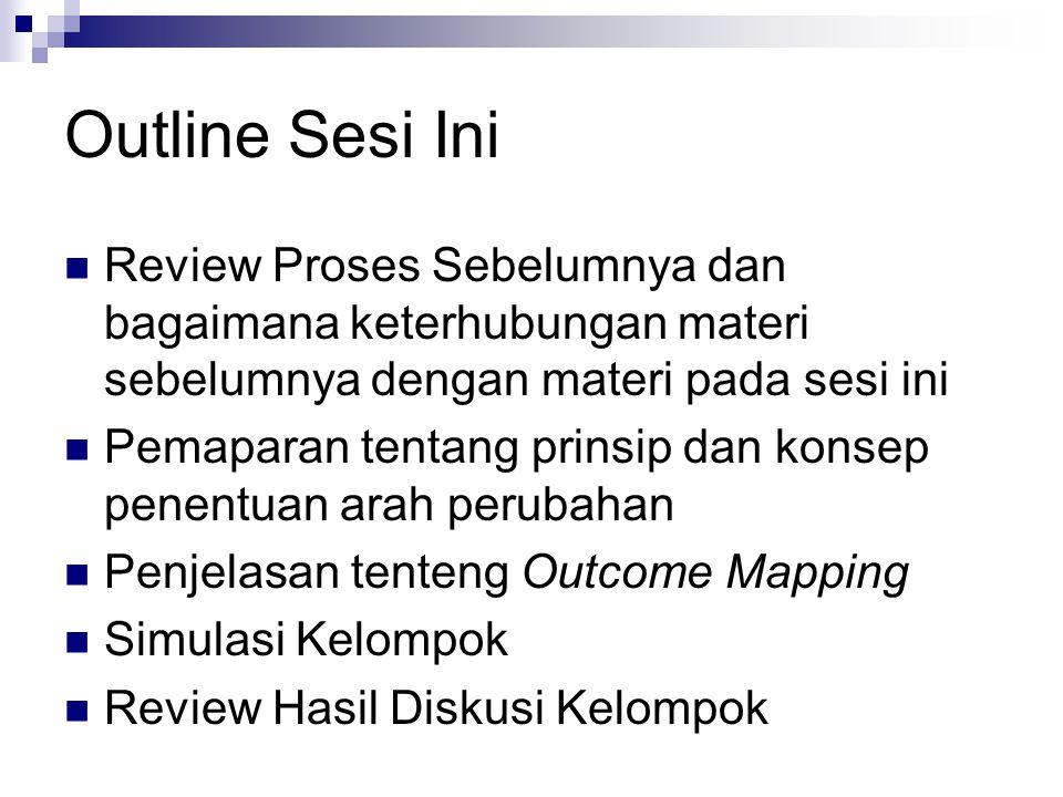 Outline Sesi Ini Review Proses Sebelumnya dan bagaimana keterhubungan materi sebelumnya dengan materi pada sesi ini.
