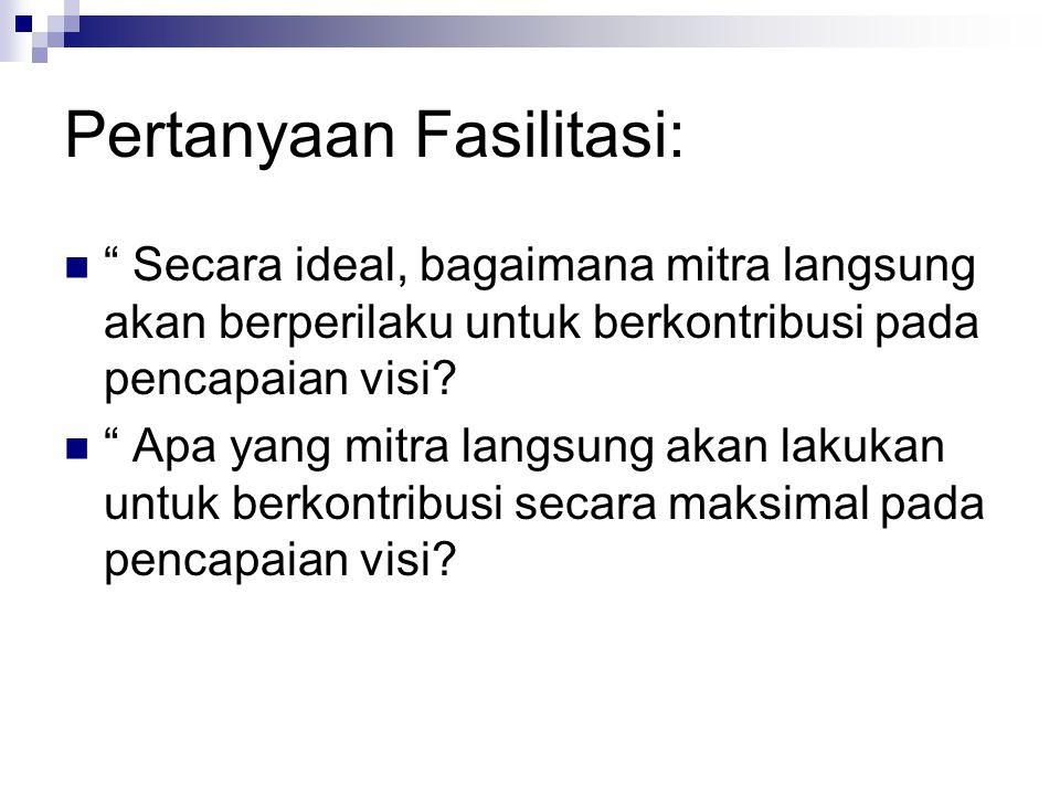 Pertanyaan Fasilitasi: