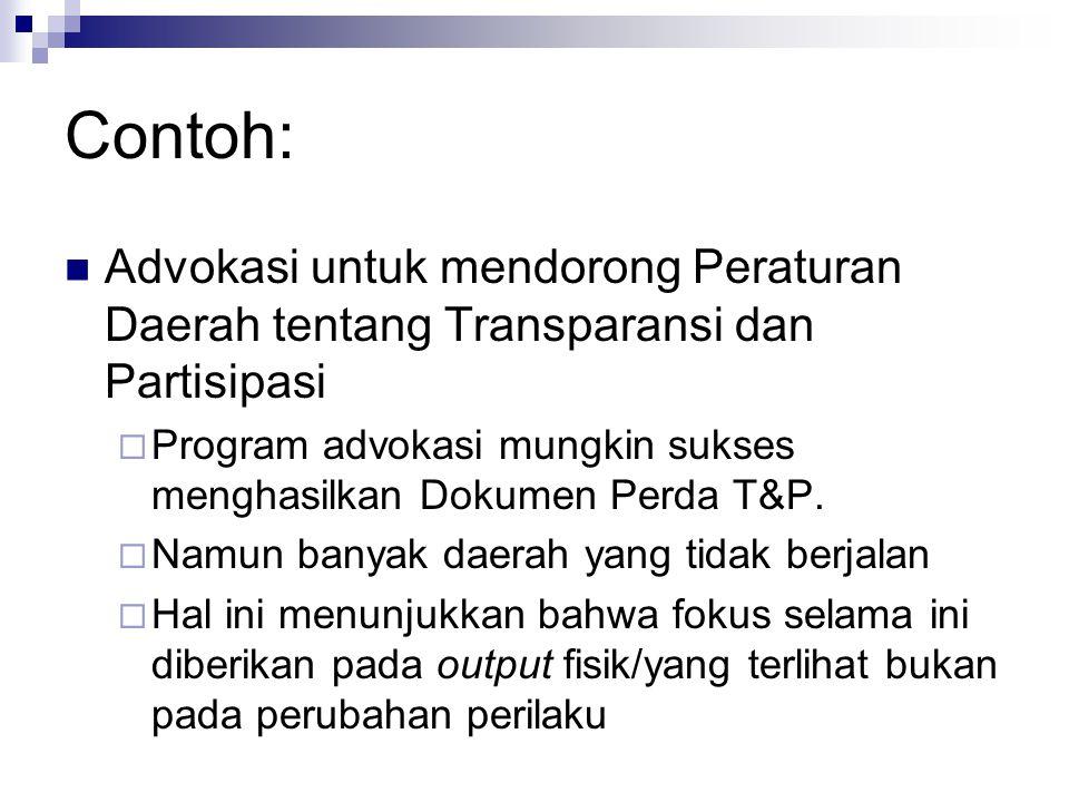 Contoh: Advokasi untuk mendorong Peraturan Daerah tentang Transparansi dan Partisipasi.