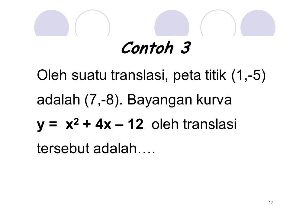 Contoh 3 Oleh suatu translasi, peta titik (1,-5)