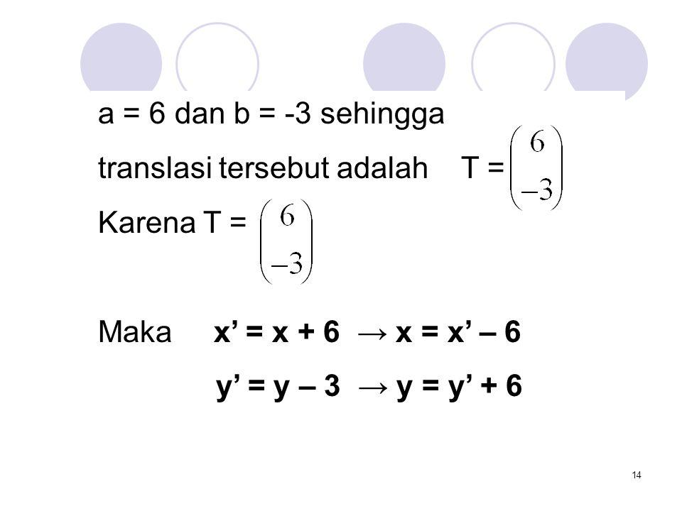 a = 6 dan b = -3 sehingga translasi tersebut adalah T = Karena T = Maka x' = x + 6 → x = x' – 6.