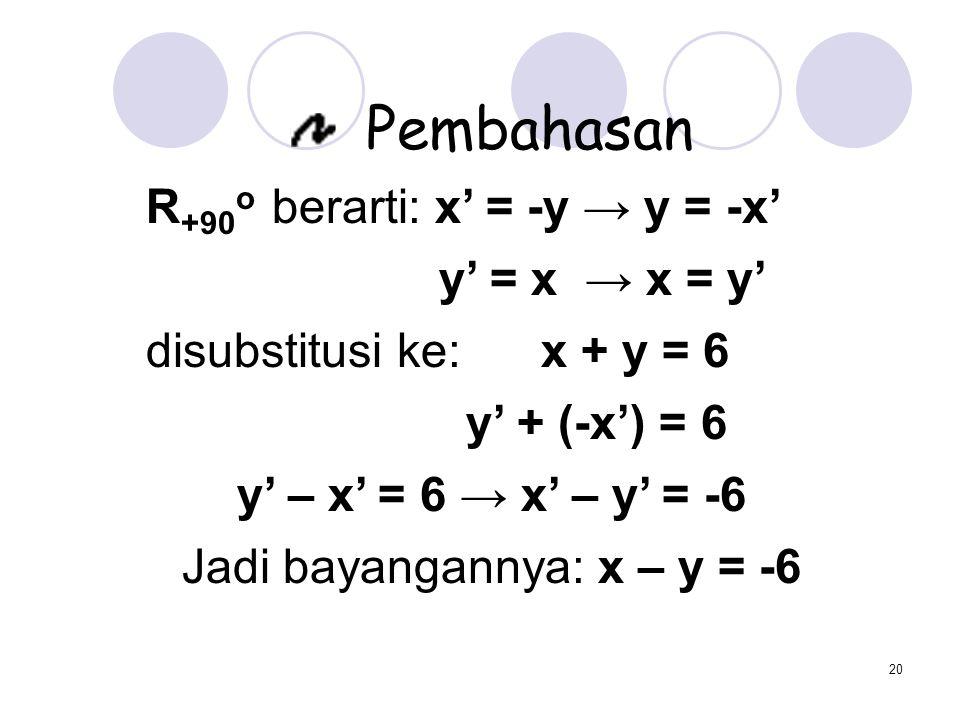 Jadi bayangannya: x – y = -6