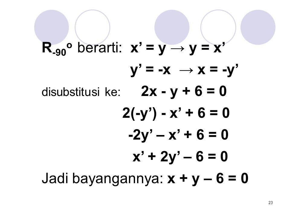 R-90o berarti: x' = y → y = x' y' = -x → x = -y'