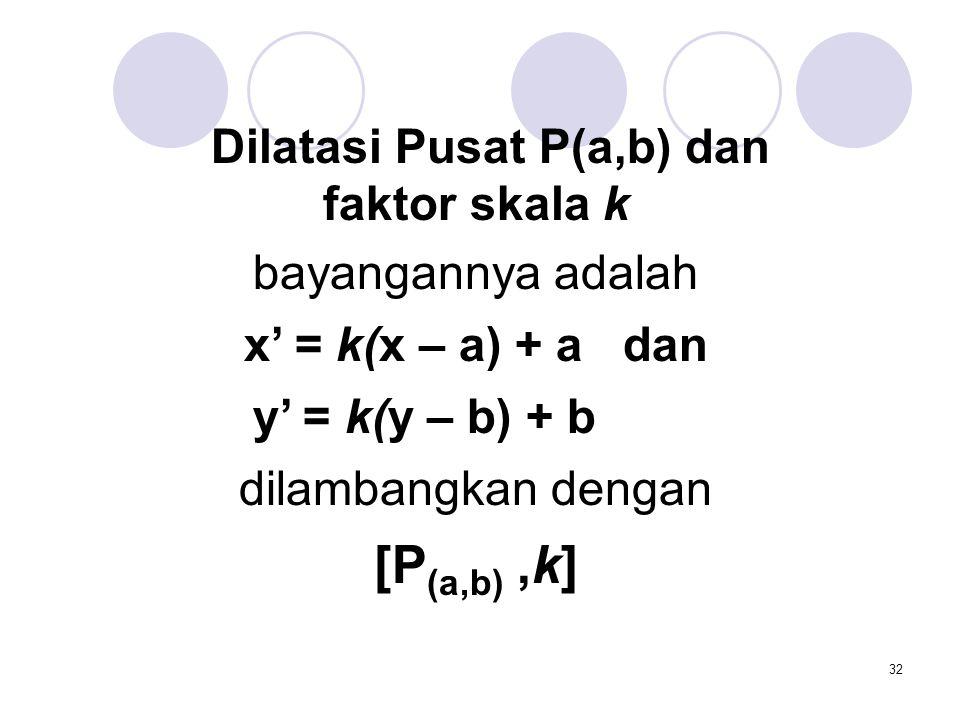 Dilatasi Pusat P(a,b) dan
