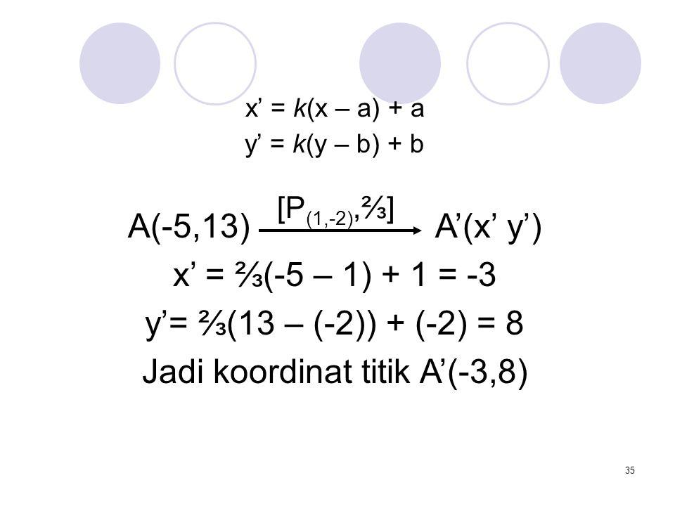 Jadi koordinat titik A'(-3,8)