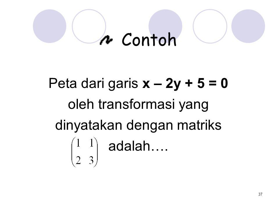 oleh transformasi yang dinyatakan dengan matriks adalah….
