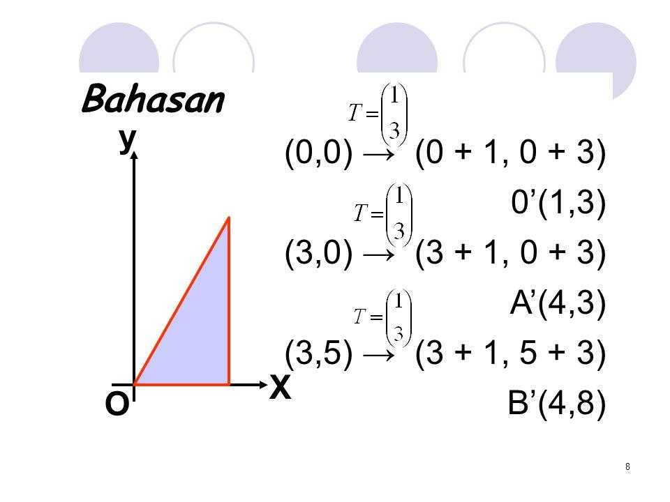 Bahasan (0,0) → (0 + 1, 0 + 3) y 0'(1,3) (3,0) → (3 + 1, 0 + 3)