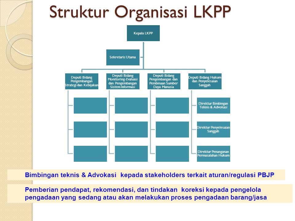 Struktur Organisasi LKPP