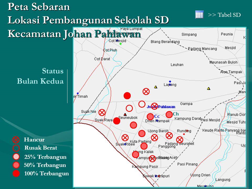 Peta Sebaran Lokasi Pembangunan Sekolah SD Kecamatan Johan Pahlawan
