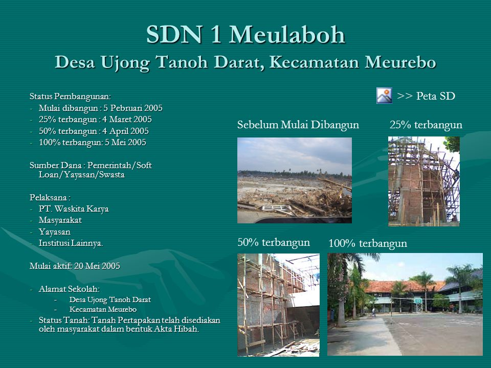 SDN 1 Meulaboh Desa Ujong Tanoh Darat, Kecamatan Meurebo