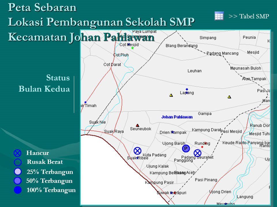 Peta Sebaran Lokasi Pembangunan Sekolah SMP Kecamatan Johan Pahlawan