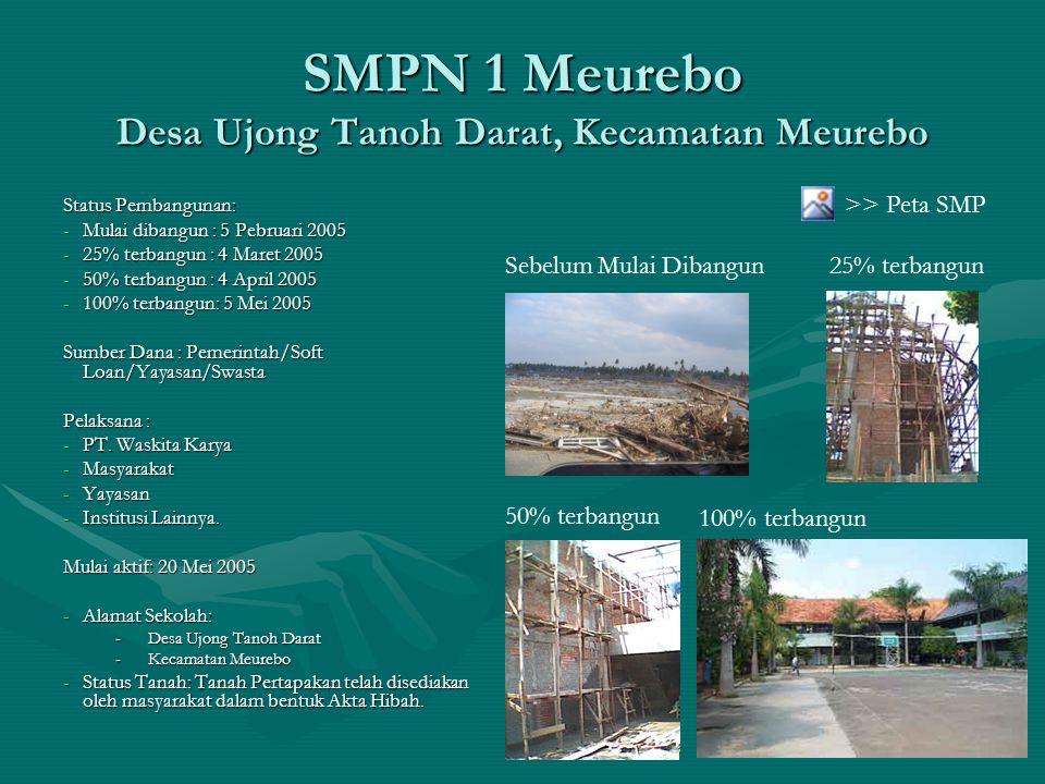 SMPN 1 Meurebo Desa Ujong Tanoh Darat, Kecamatan Meurebo