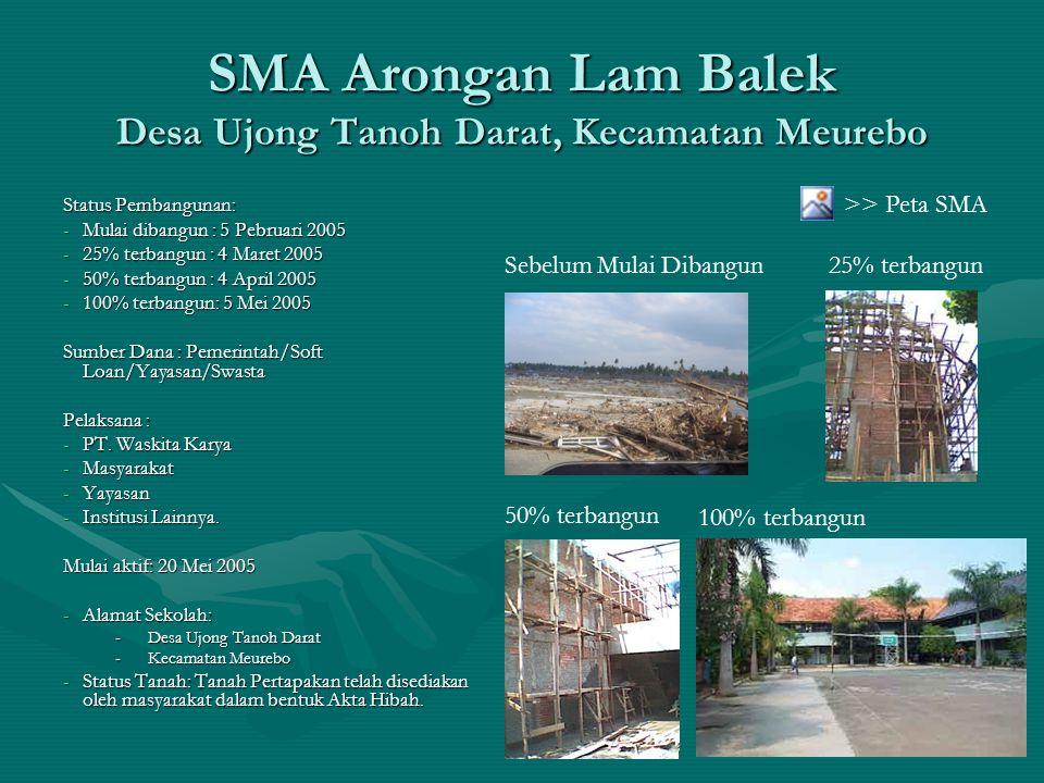 SMA Arongan Lam Balek Desa Ujong Tanoh Darat, Kecamatan Meurebo