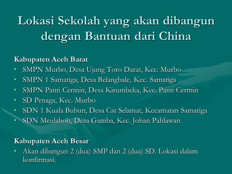 Lokasi Sekolah yang akan dibangun dengan Bantuan dari China