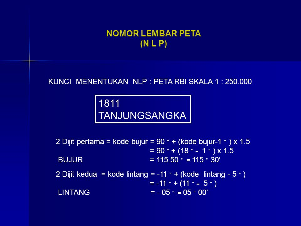 1811 TANJUNGSANGKA NOMOR LEMBAR PETA (N L P)
