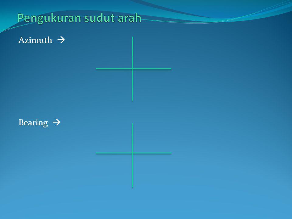 Pengukuran sudut arah Azimuth  Bearing 