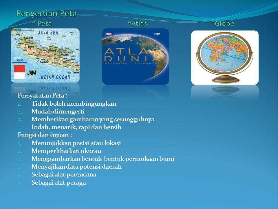Pengertian Peta * Peta *Atlas *Globe