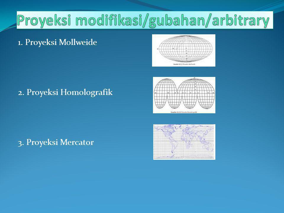 Proyeksi modifikasi/gubahan/arbitrary