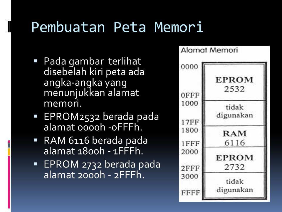 Pembuatan Peta Memori Pada gambar terlihat disebelah kiri peta ada angka-angka yang menunjukkan alamat memori.