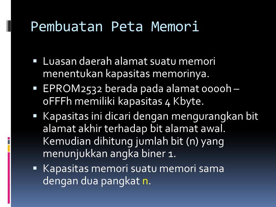 Pembuatan Peta Memori Luasan daerah alamat suatu memori menentukan kapasitas memorinya.