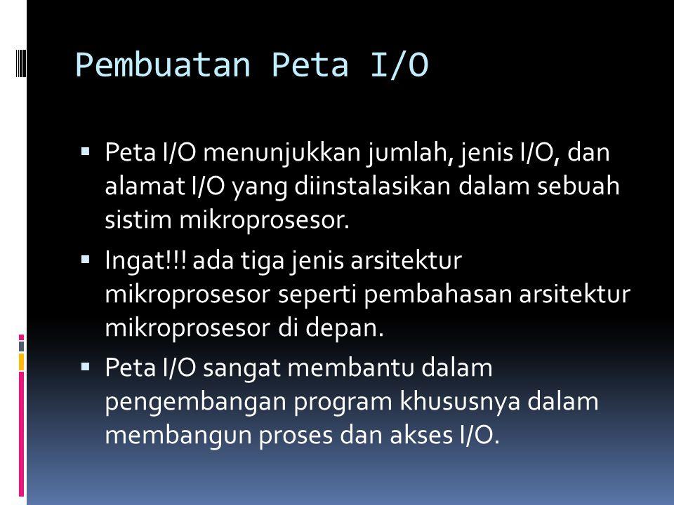 Pembuatan Peta I/O Peta I/O menunjukkan jumlah, jenis I/O, dan alamat I/O yang diinstalasikan dalam sebuah sistim mikroprosesor.