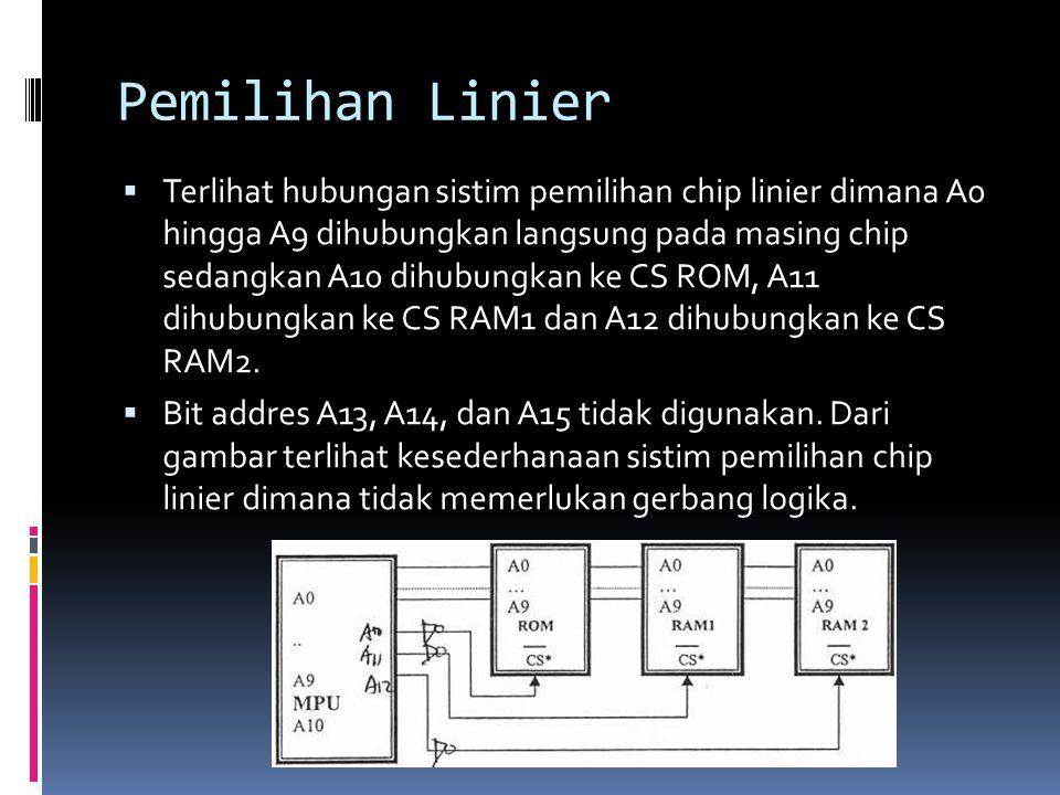 Pemilihan Linier