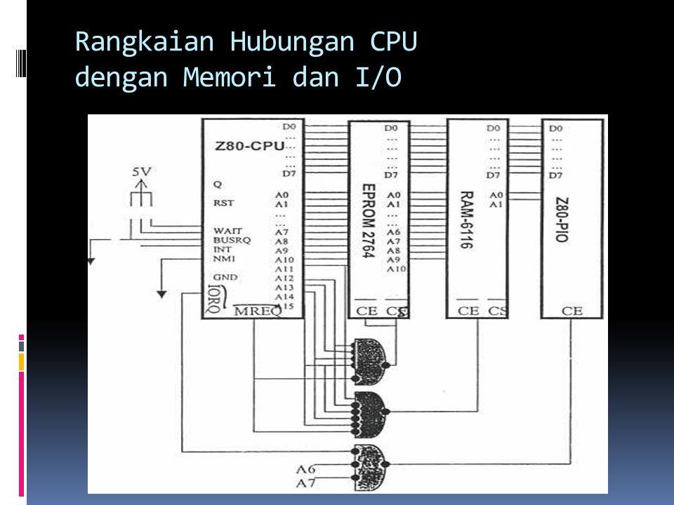 Rangkaian Hubungan CPU dengan Memori dan I/O