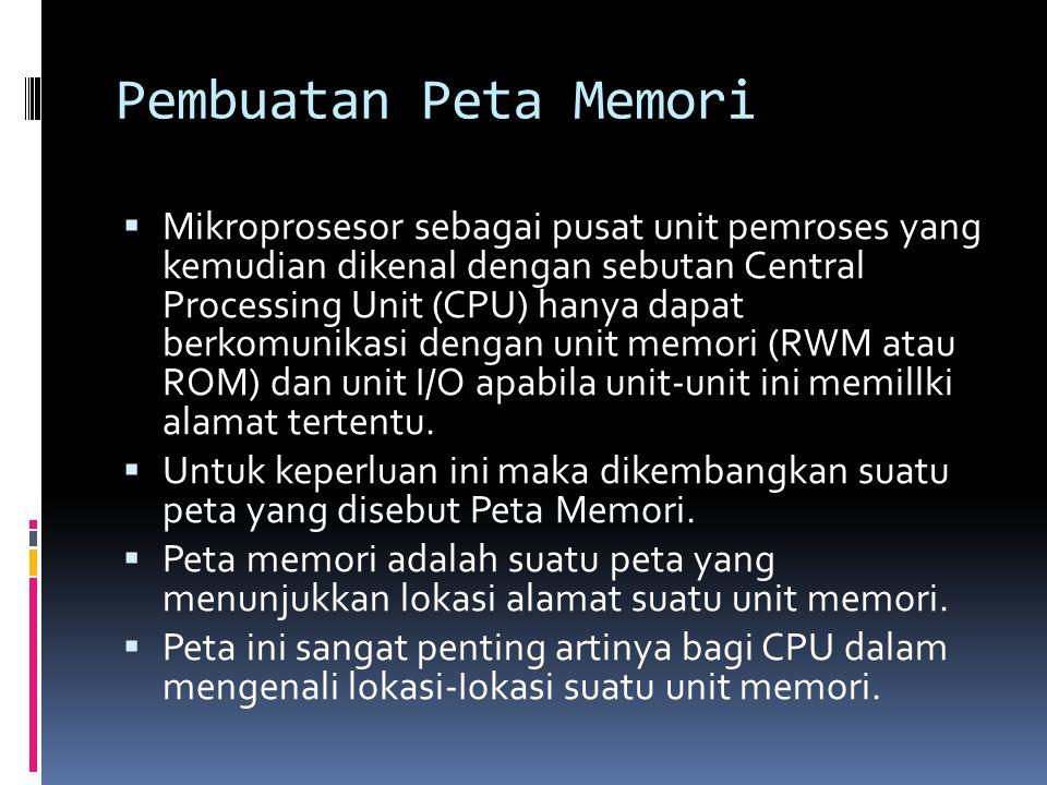Pembuatan Peta Memori