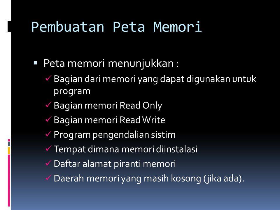 Pembuatan Peta Memori Peta memori menunjukkan :