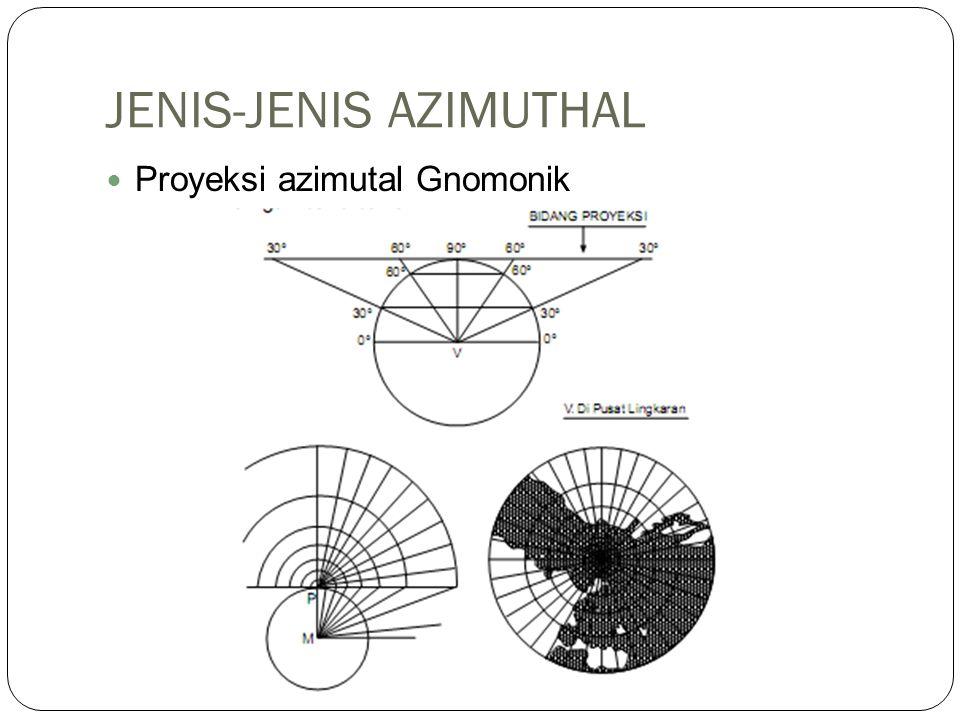 JENIS-JENIS AZIMUTHAL