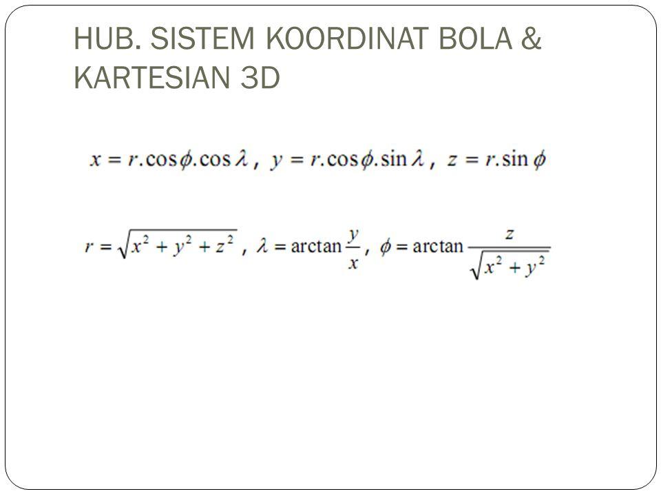 HUB. SISTEM KOORDINAT BOLA & KARTESIAN 3D