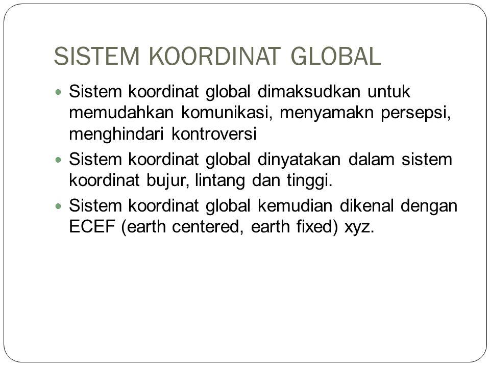 SISTEM KOORDINAT GLOBAL