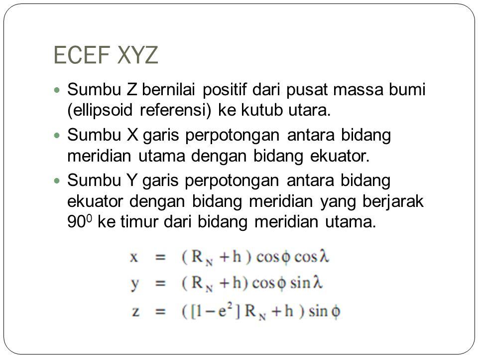 ECEF XYZ Sumbu Z bernilai positif dari pusat massa bumi (ellipsoid referensi) ke kutub utara.