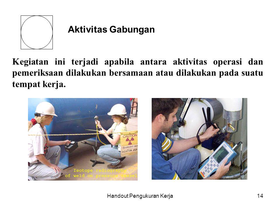 Handout Pengukuran Kerja
