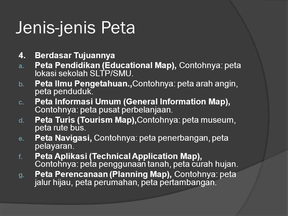 Jenis-jenis Peta Berdasar Tujuannya