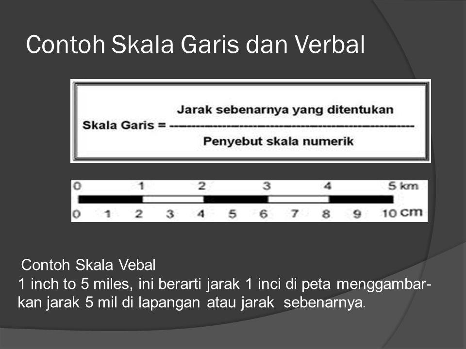 Contoh Skala Garis dan Verbal