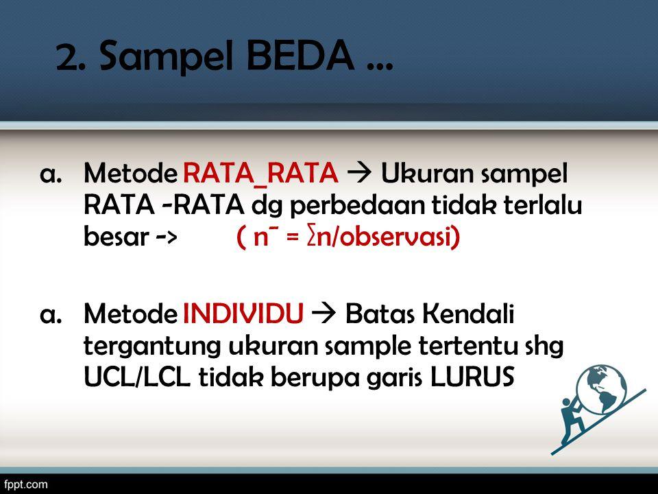 2. Sampel BEDA … Metode RATA_RATA  Ukuran sampel RATA -RATA dg perbedaan tidak terlalu besar -> ( n¯ = ∑n/observasi)
