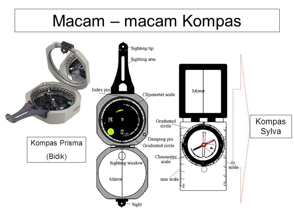 Macam – macam Kompas Kompas Sylva Kompas Prisma (Bidik)