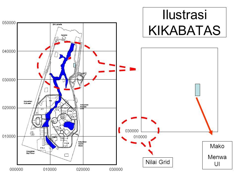 Ilustrasi KIKABATAS Mako Menwa UI Nilai Grid 000000 010000 020000
