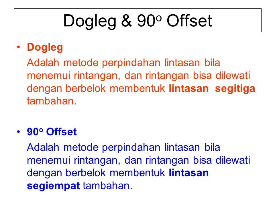 Dogleg & 90o Offset Dogleg