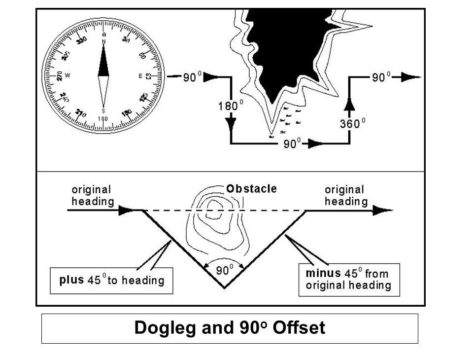 Dogleg and 90o Offset