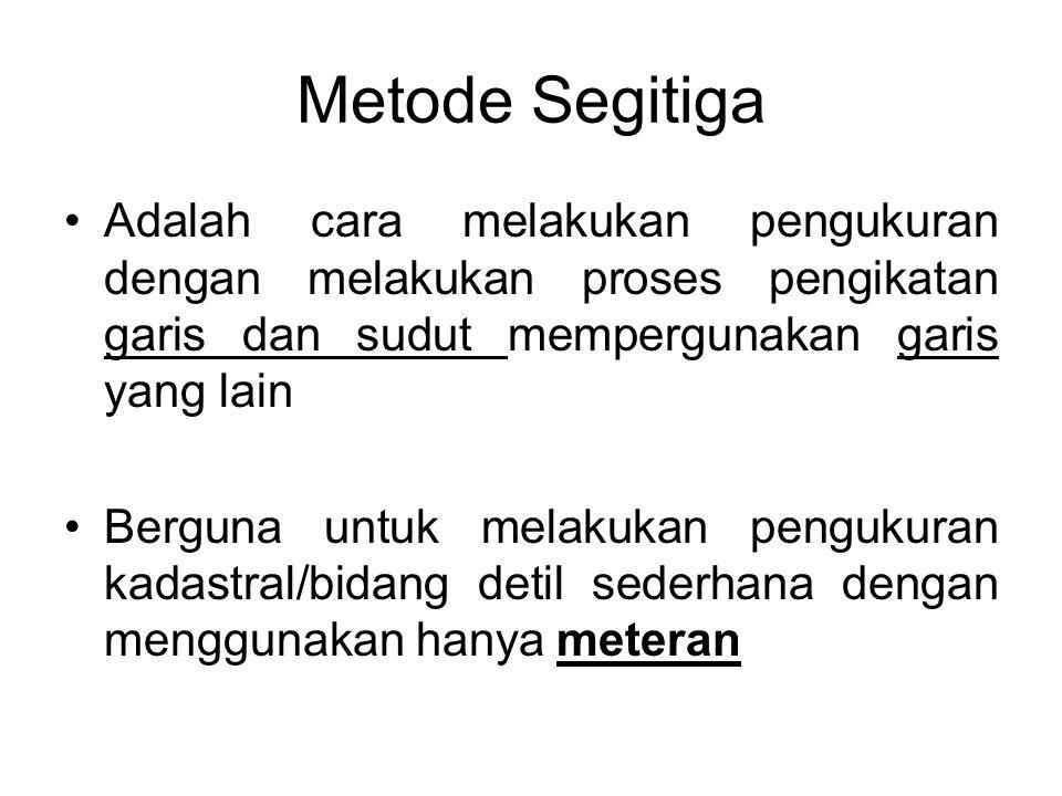 Metode Segitiga Adalah cara melakukan pengukuran dengan melakukan proses pengikatan garis dan sudut mempergunakan garis yang lain.