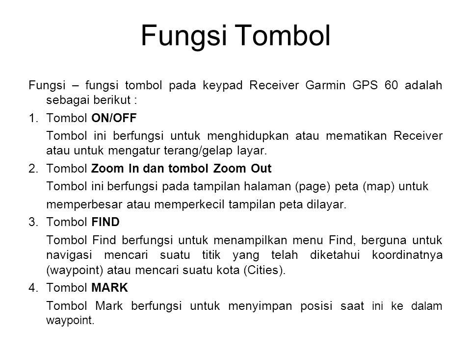 Fungsi Tombol