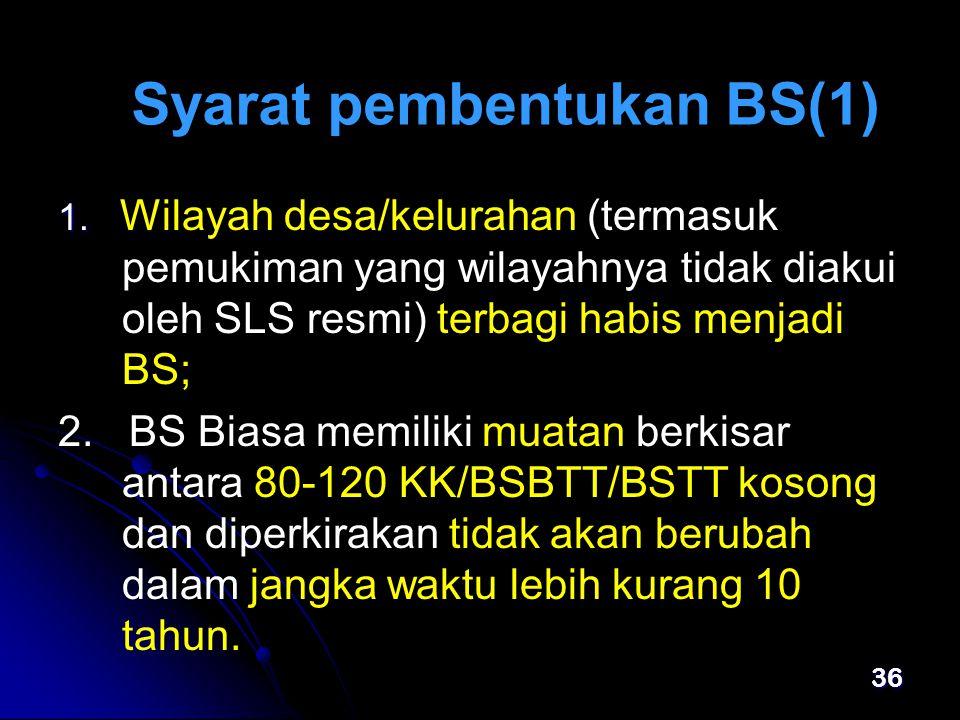 Syarat pembentukan BS(1)