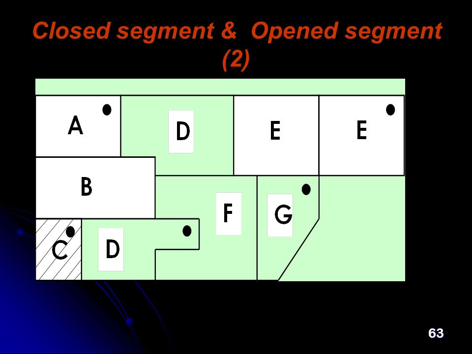 Closed segment & Opened segment (2)