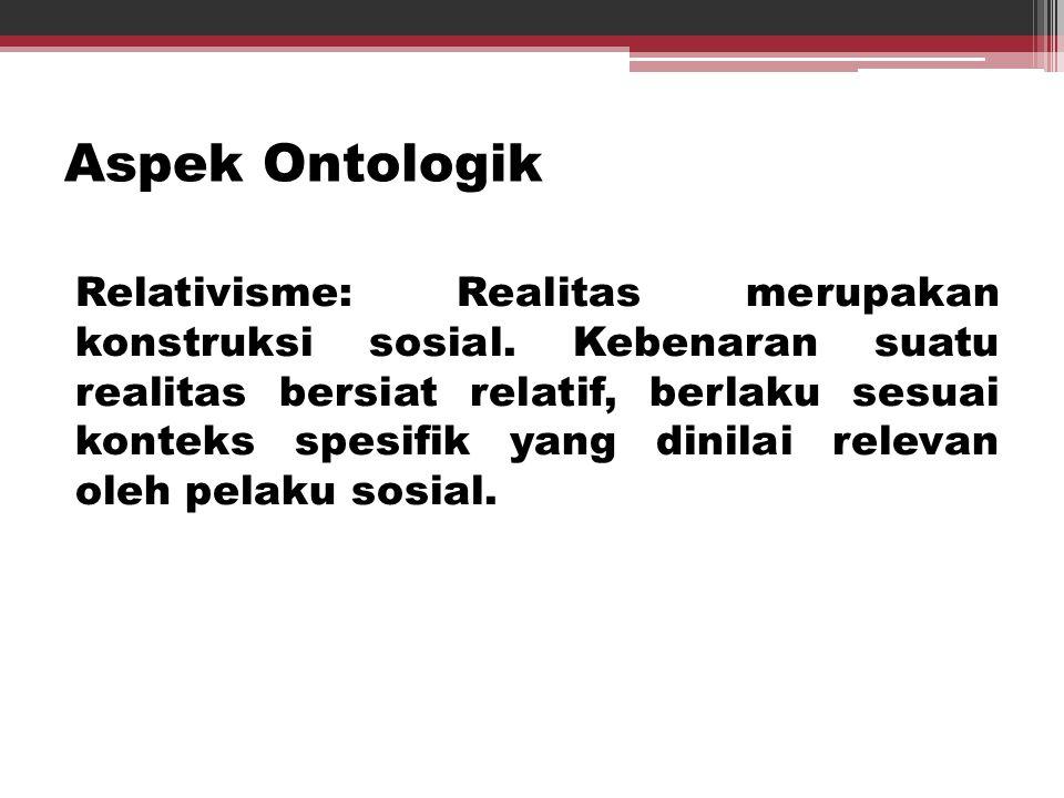 Aspek Ontologik