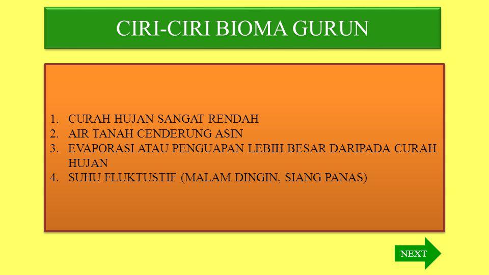 CIRI-CIRI BIOMA GURUN CURAH HUJAN SANGAT RENDAH