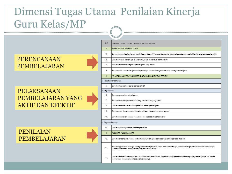 Dimensi Tugas Utama Penilaian Kinerja Guru Kelas/MP