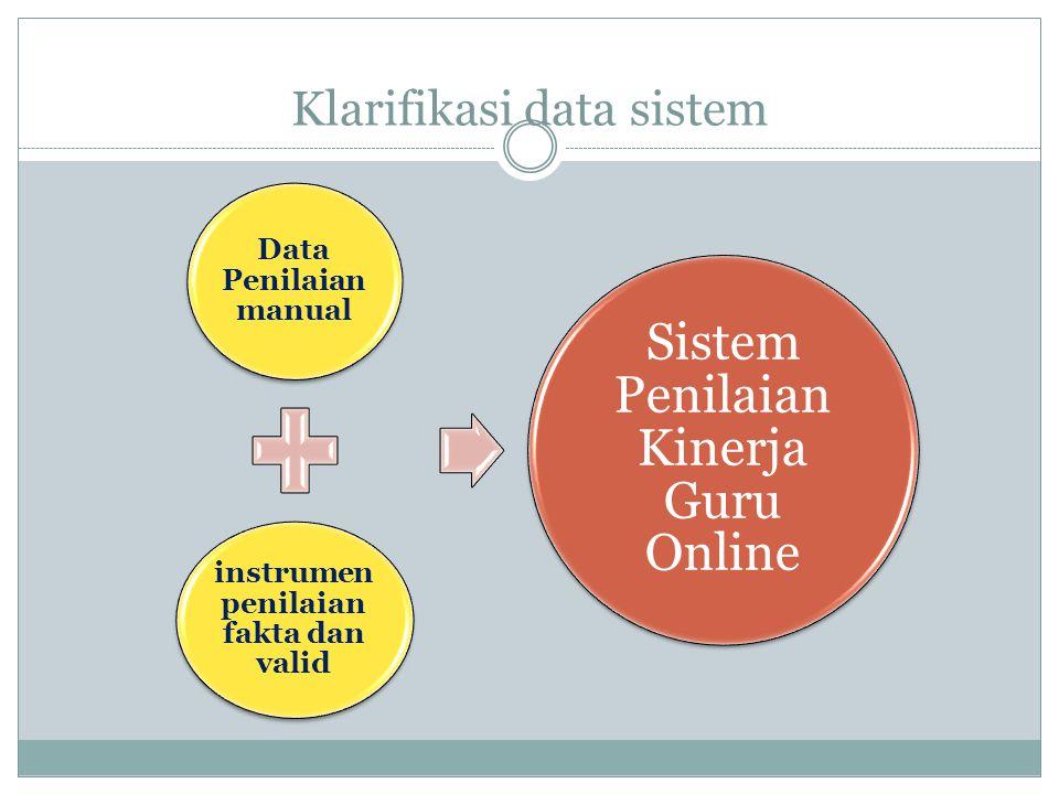 Klarifikasi data sistem