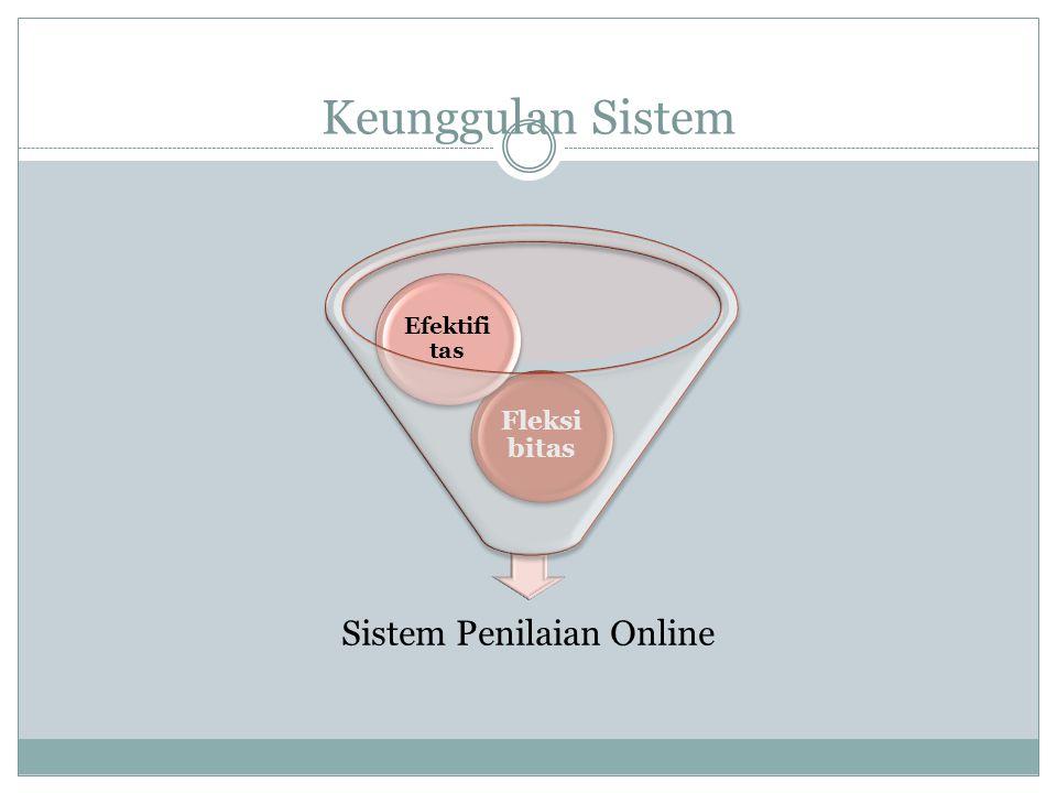 Sistem Penilaian Online